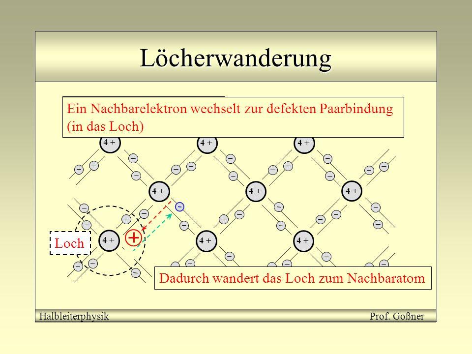 4 + Loch 4 + Dadurch wandert das Loch zum Nachbaratom Ein Loch kann wandern Halbleiterphysik Prof. Goßner Löcherwanderung Ein Nachbarelektron wechselt