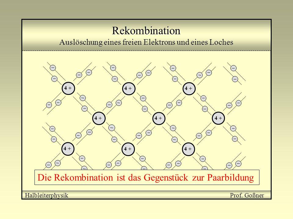 Rekombination Rekombination Auslöschung eines freien Elektrons und eines Loches 4 + freies Elektron Loch Halbleiterphysik Prof. Goßner 4 + Ein freies
