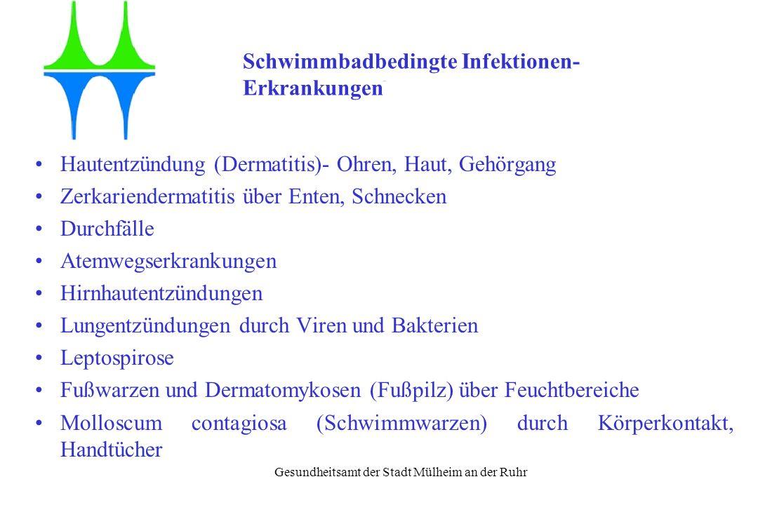 Gesundheitsamt der Stadt Mülheim an der Ruhr Hautentzündung (Dermatitis)- Ohren, Haut, Gehörgang Zerkariendermatitis über Enten, Schnecken Durchfälle