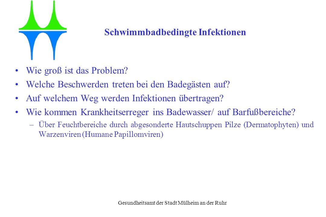 Gesundheitsamt der Stadt Mülheim an der Ruhr Wie groß ist das Problem? Welche Beschwerden treten bei den Badegästen auf? Auf welchem Weg werden Infekt