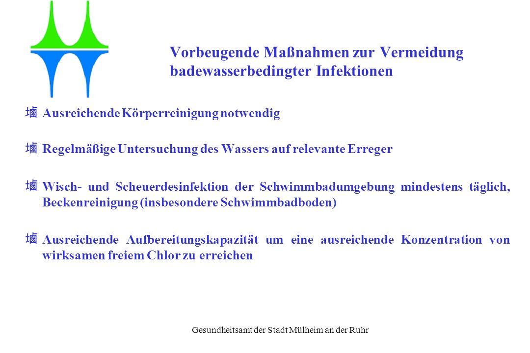 Gesundheitsamt der Stadt Mülheim an der Ruhr Ausreichende Körperreinigung notwendig Regelmäßige Untersuchung des Wassers auf relevante Erreger Wisch-