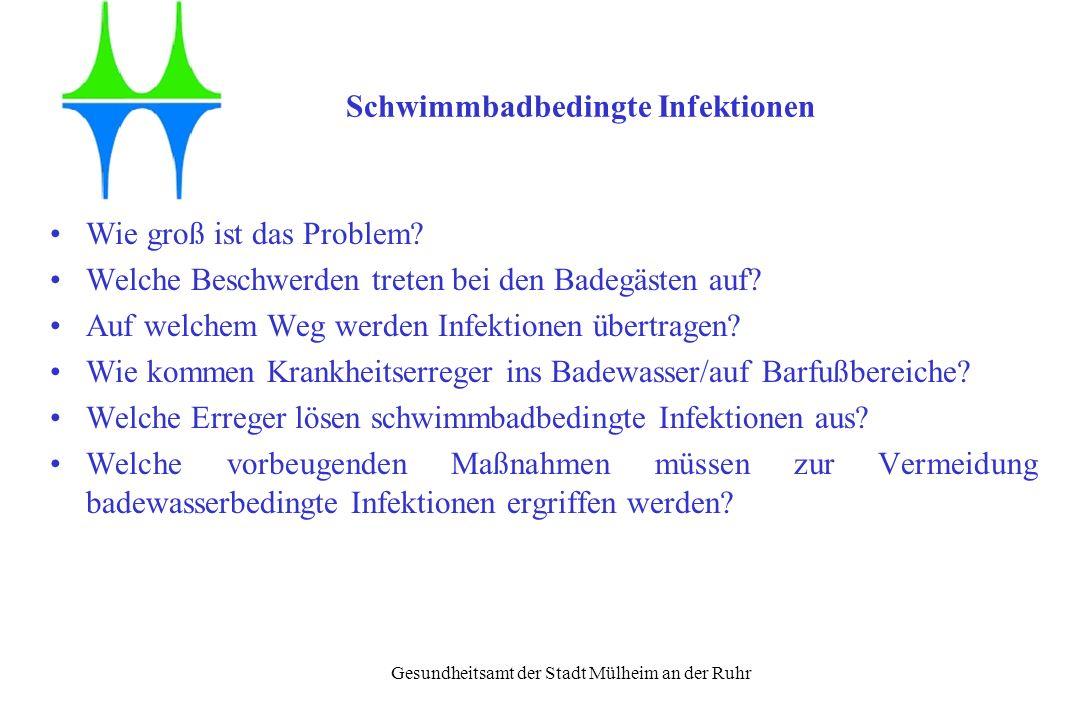 Gesundheitsamt der Stadt Mülheim an der Ruhr Wie groß ist das Problem.
