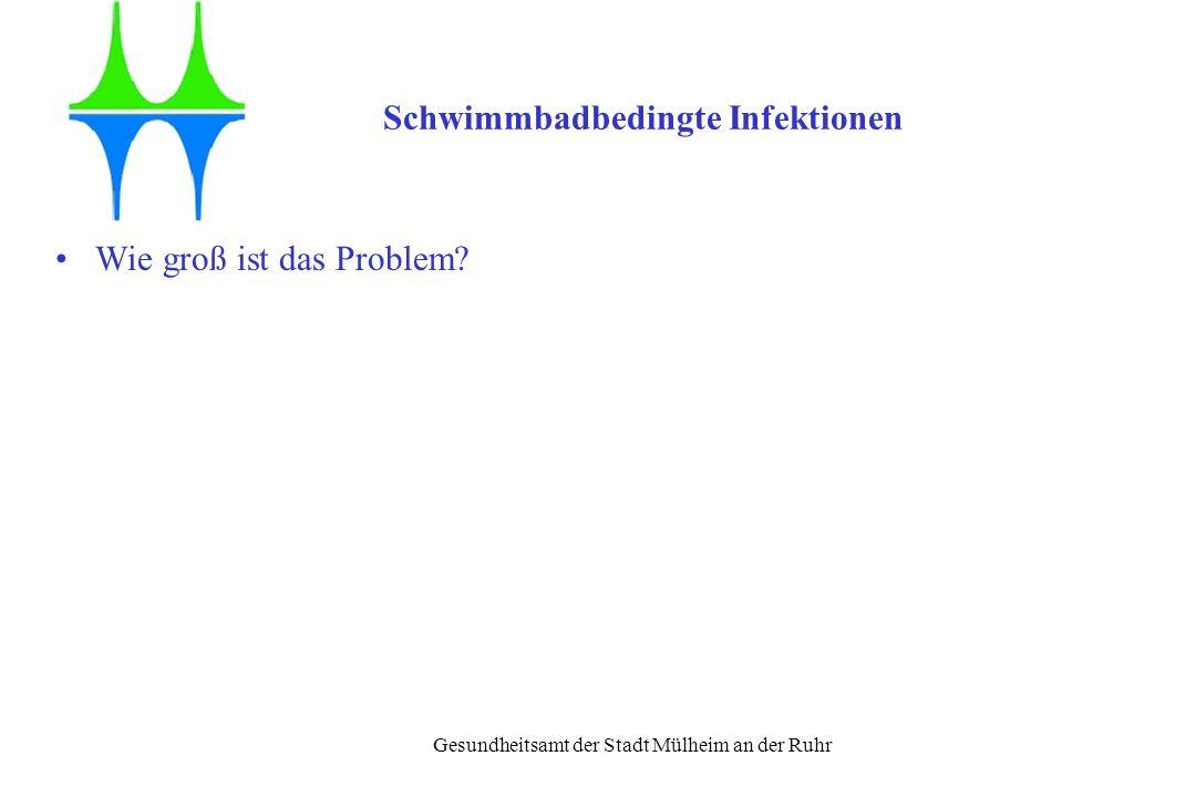Gesundheitsamt der Stadt Mülheim an der Ruhr Wie groß ist das Problem? Schwimmbadbedingte Infektionen