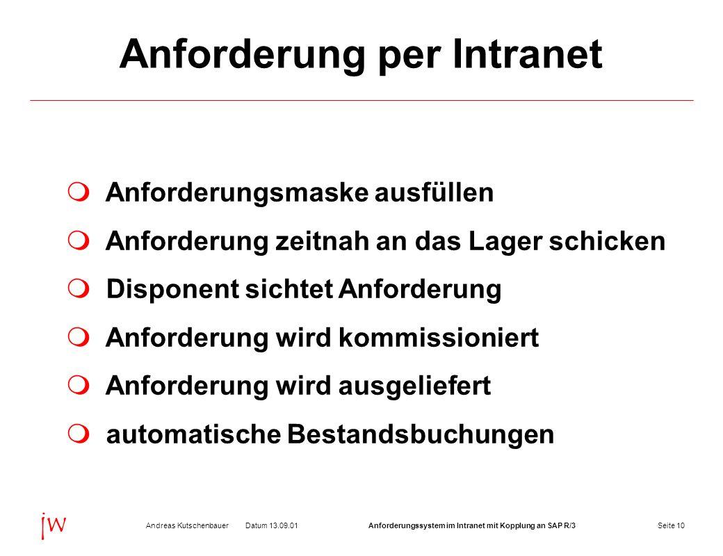 Seite 10Datum 13.09.01Andreas KutschenbauerAnforderungssystem im Intranet mit Kopplung an SAP R/3 jw Anforderung per Intranet Anforderungsmaske ausfül