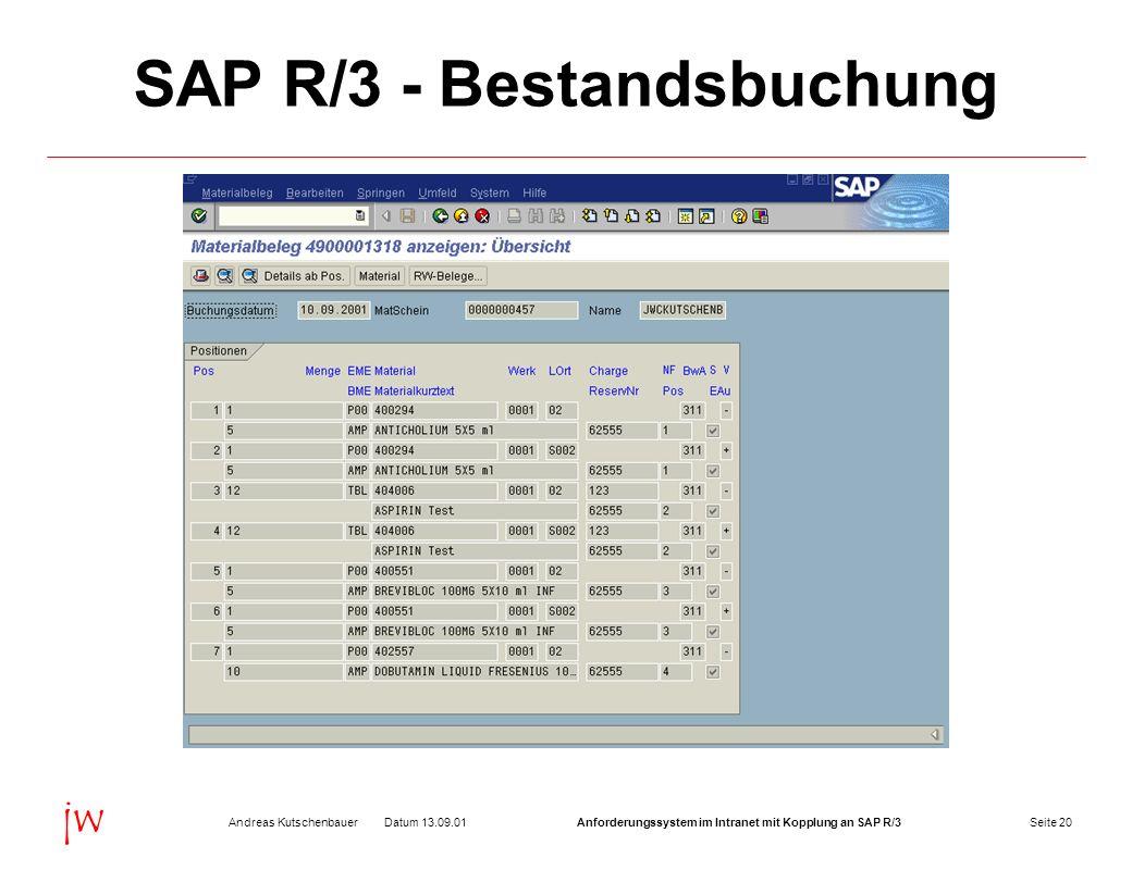 Seite 20Datum 13.09.01Andreas KutschenbauerAnforderungssystem im Intranet mit Kopplung an SAP R/3 jw SAP R/3 - Bestandsbuchung