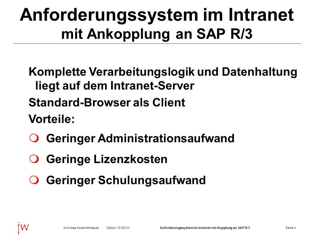 Seite 4Datum 13.09.01Andreas KutschenbauerAnforderungssystem im Intranet mit Kopplung an SAP R/3 jw Anforderungssystem im Intranet mit Ankopplung an S