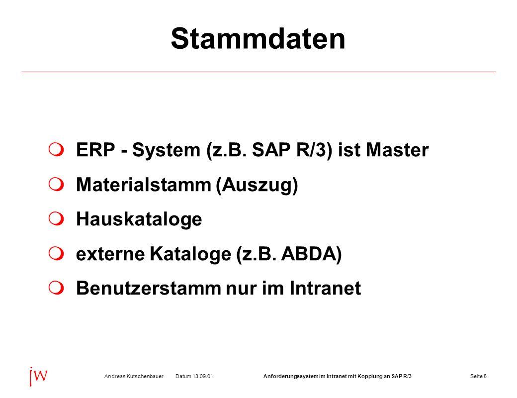 Seite 5Datum 13.09.01Andreas KutschenbauerAnforderungssystem im Intranet mit Kopplung an SAP R/3 jw Stammdaten ERP - System (z.B. SAP R/3) ist Master