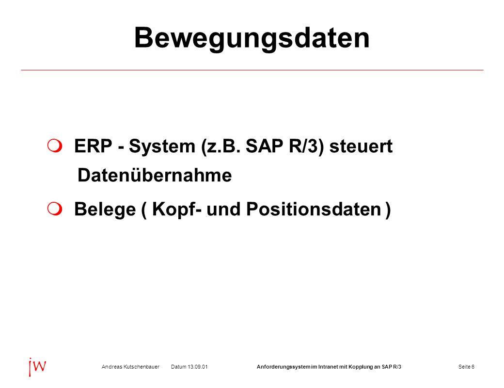 Seite 6Datum 13.09.01Andreas KutschenbauerAnforderungssystem im Intranet mit Kopplung an SAP R/3 jw Bewegungsdaten ERP - System (z.B. SAP R/3) steuert