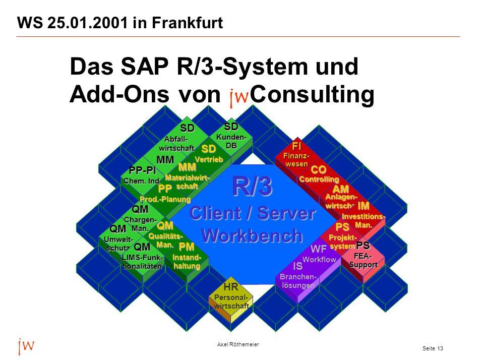 jw Axel Röthemeier Seite 13 WS 25.01.2001 in Frankfurt Das SAP R/3-System und Add-Ons von jw Consulting