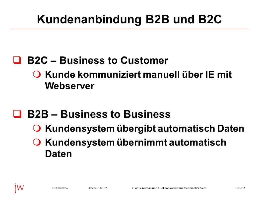 Seite 11Datum 10.09.02Grit KlockoweLab – Aufbau und Funktionsweise aus technischer Sicht jw Kundenanbindung B2B und B2C B2C – Business to Customer Kun