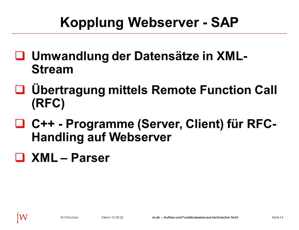 Seite 14Datum 10.09.02Grit KlockoweLab – Aufbau und Funktionsweise aus technischer Sicht jw Kopplung Webserver - SAP Umwandlung der Datensätze in XML-