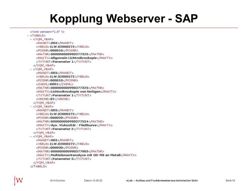 Seite 15Datum 10.09.02Grit KlockoweLab – Aufbau und Funktionsweise aus technischer Sicht jw Kopplung Webserver - SAP