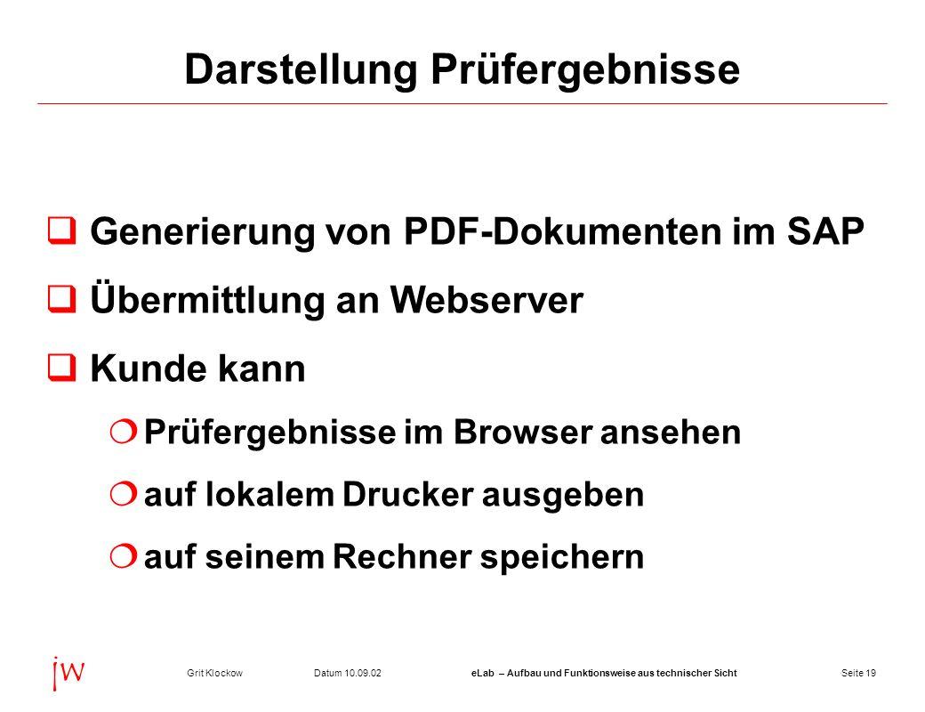 Seite 19Datum 10.09.02Grit KlockoweLab – Aufbau und Funktionsweise aus technischer Sicht jw Darstellung Prüfergebnisse Generierung von PDF-Dokumenten