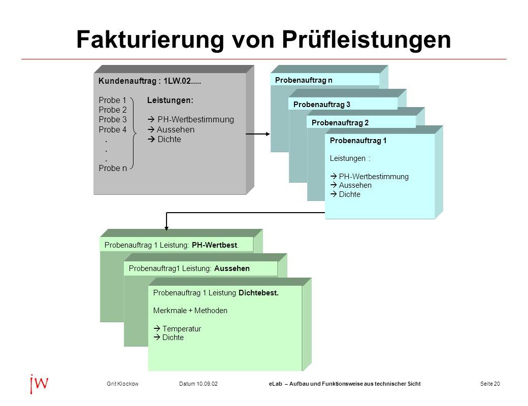 Seite 20Datum 10.09.02Grit KlockoweLab – Aufbau und Funktionsweise aus technischer Sicht jw Fakturierung von Prüfleistungen Probenauftrag n Probenauft