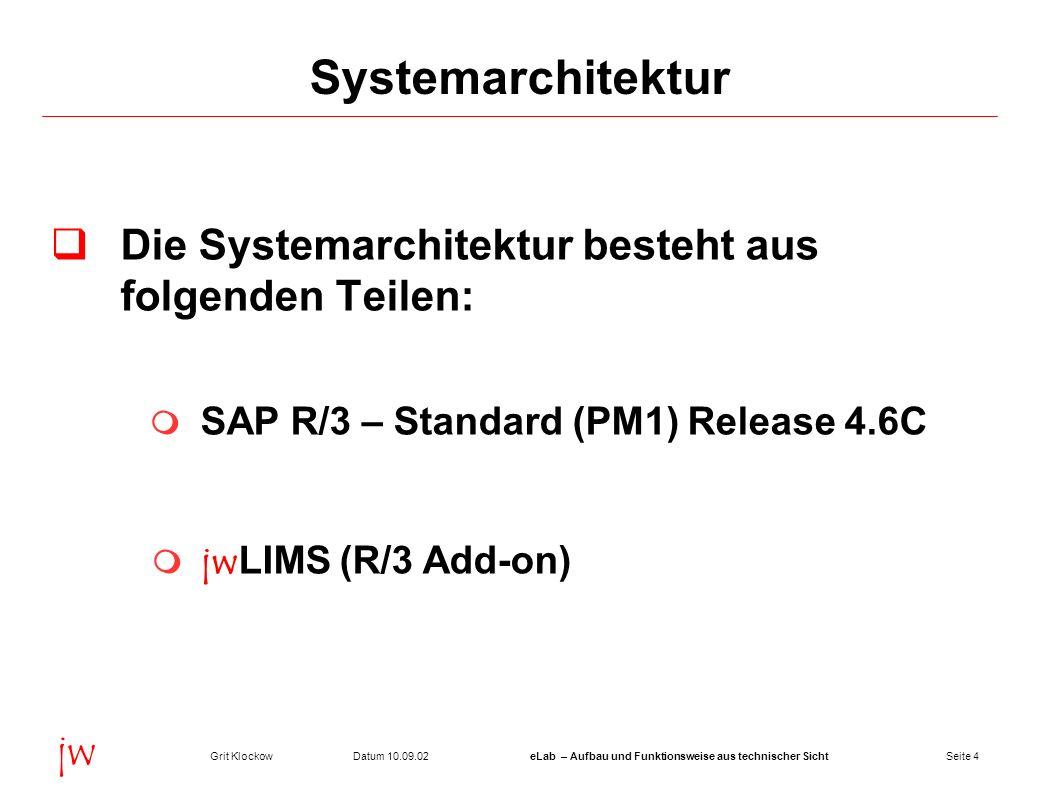 Seite 4Datum 10.09.02Grit KlockoweLab – Aufbau und Funktionsweise aus technischer Sicht jw Systemarchitektur Die Systemarchitektur besteht aus folgend