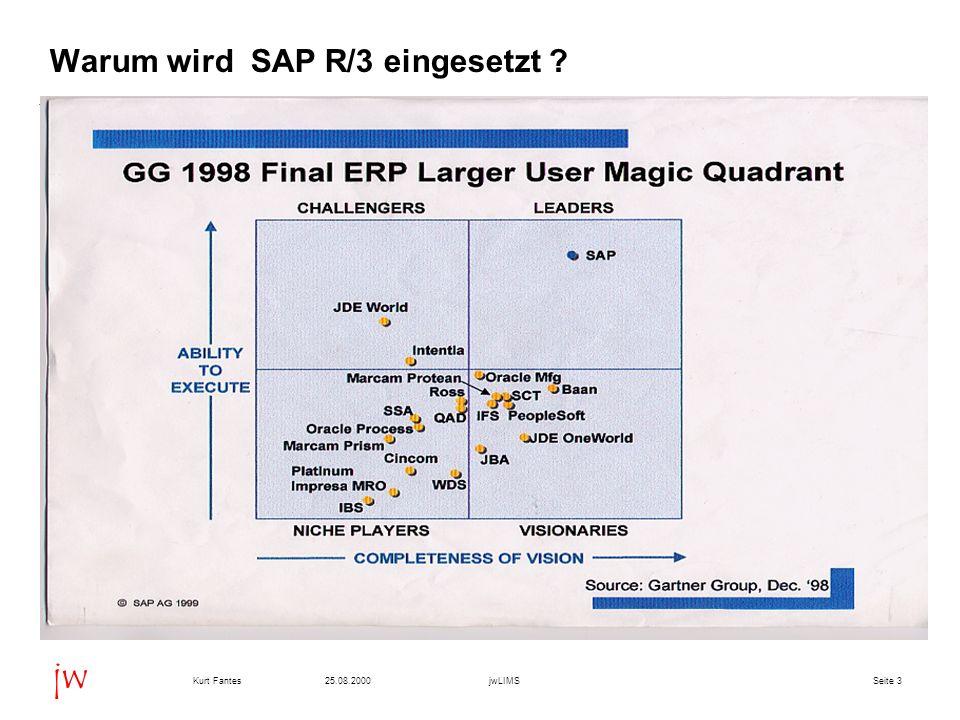 Seite 325.08.2000Kurt FantesjwLIMS jw Warum wird SAP R/3 eingesetzt ?