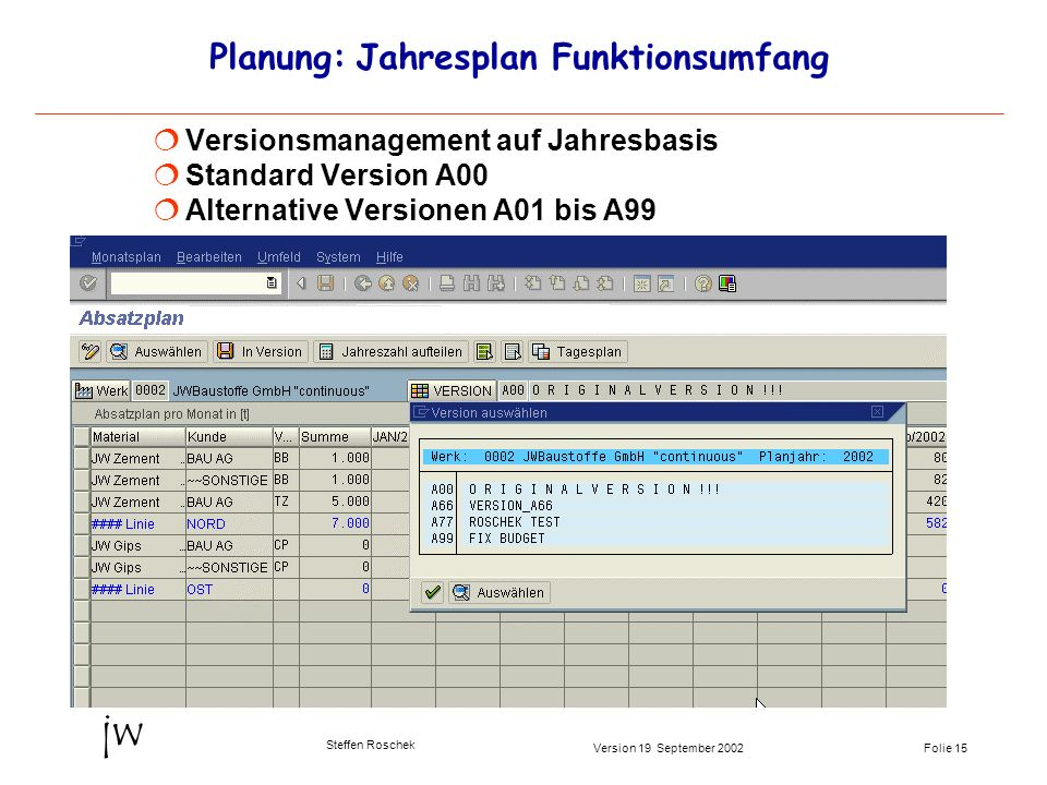 Folie 15Version 19 September 2002 jw Steffen Roschek Planung: Jahresplan Funktionsumfang Versionsmanagement auf Jahresbasis Standard Version A00 Alter