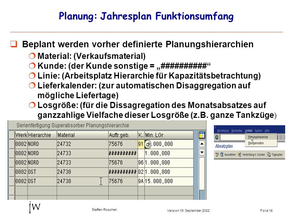 Folie 16Version 19 September 2002 jw Steffen Roschek Planung: Jahresplan Funktionsumfang Beplant werden vorher definierte Planungshierarchien Material