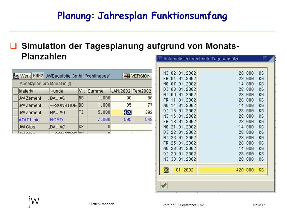 Folie 17Version 19 September 2002 jw Steffen Roschek Planung: Jahresplan Funktionsumfang Simulation der Tagesplanung aufgrund von Monats- Planzahlen
