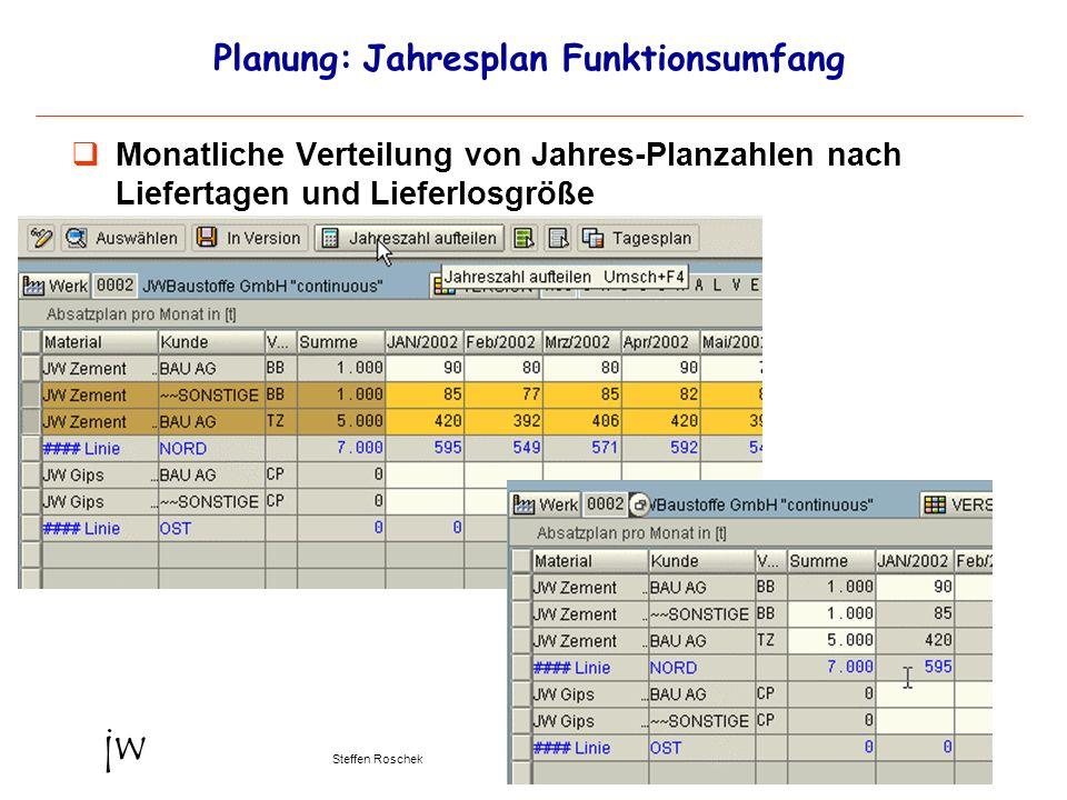 Folie 18Version 19 September 2002 jw Steffen Roschek Planung: Jahresplan Funktionsumfang Monatliche Verteilung von Jahres-Planzahlen nach Liefertagen