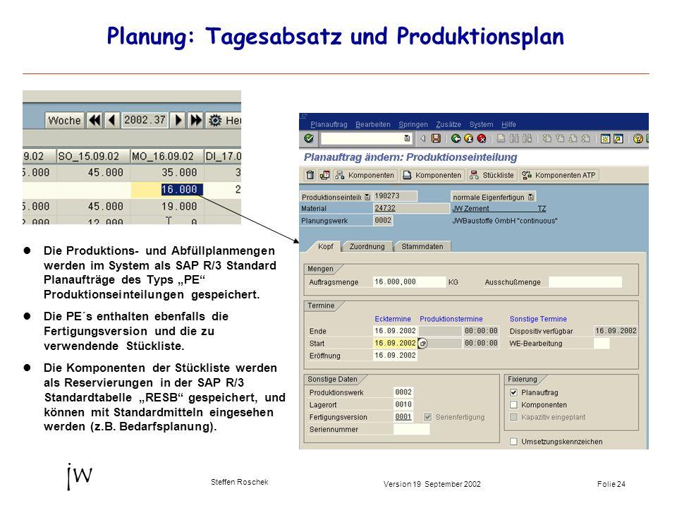 Folie 24Version 19 September 2002 jw Steffen Roschek Planung: Tagesabsatz und Produktionsplan Die Produktions- und Abfüllplanmengen werden im System a