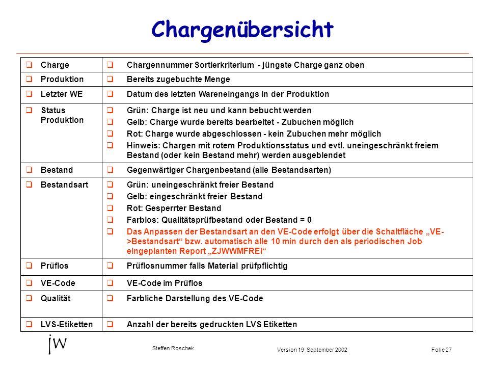 Folie 27Version 19 September 2002 jw Steffen Roschek Chargenübersicht Anzahl der bereits gedruckten LVS Etiketten LVS-Etiketten Farbliche Darstellung