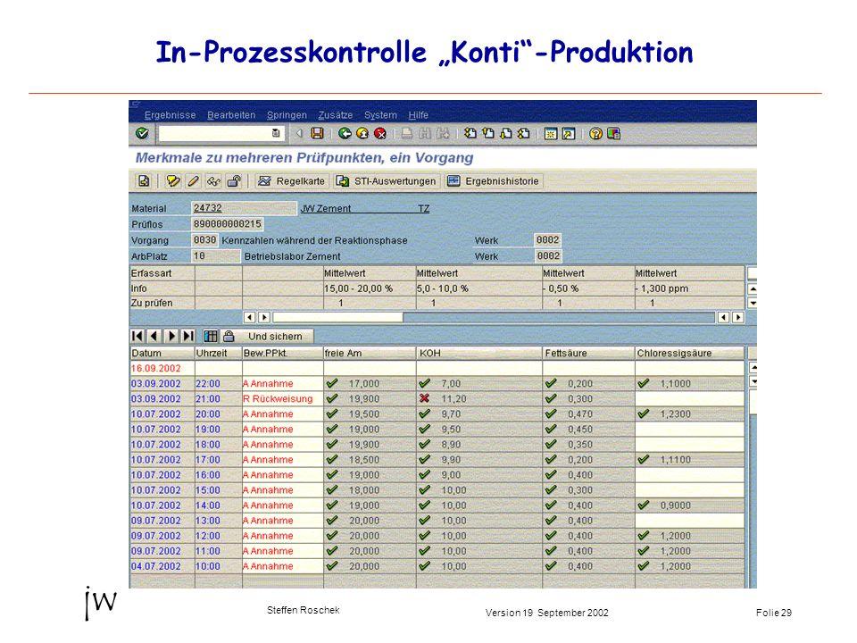 Folie 29Version 19 September 2002 jw Steffen Roschek In-Prozesskontrolle Konti-Produktion