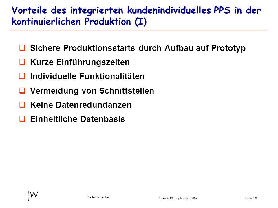 Folie 30Version 19 September 2002 jw Steffen Roschek Vorteile des integrierten kundenindividuelles PPS in der kontinuierlichen Produktion (I) Sichere