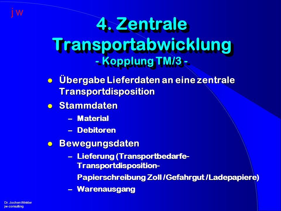 l Übergabe Lieferdaten an eine zentrale Transportdisposition l Stammdaten –Material –Debitoren l Bewegungsdaten –Lieferung (Transportbedarfe- Transpor