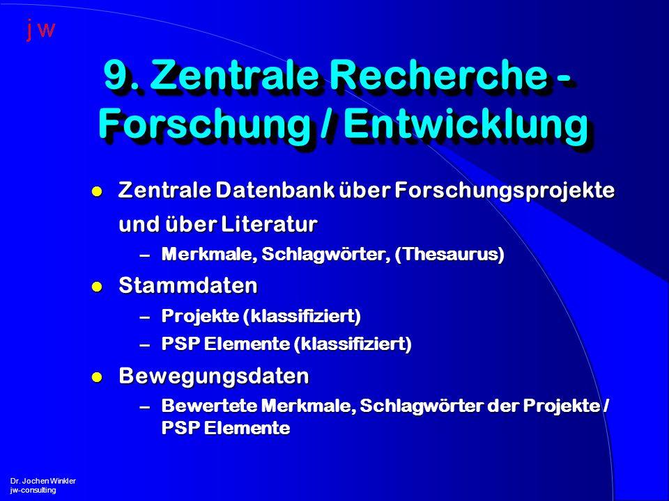 l Zentrale Datenbank über Forschungsprojekte und über Literatur –Merkmale, Schlagwörter, (Thesaurus) l Stammdaten –Projekte (klassifiziert) –PSP Eleme