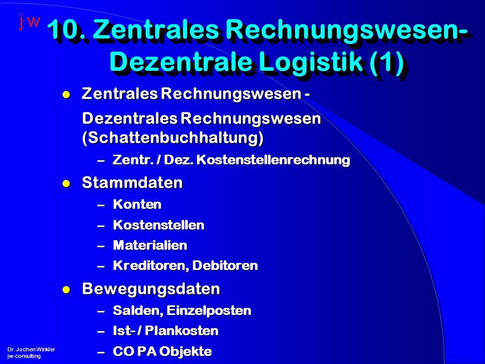 l Zentrales Rechnungswesen - Dezentrales Rechnungswesen (Schattenbuchhaltung) –Zentr. / Dez. Kostenstellenrechnung l Stammdaten –Konten –Kostenstellen