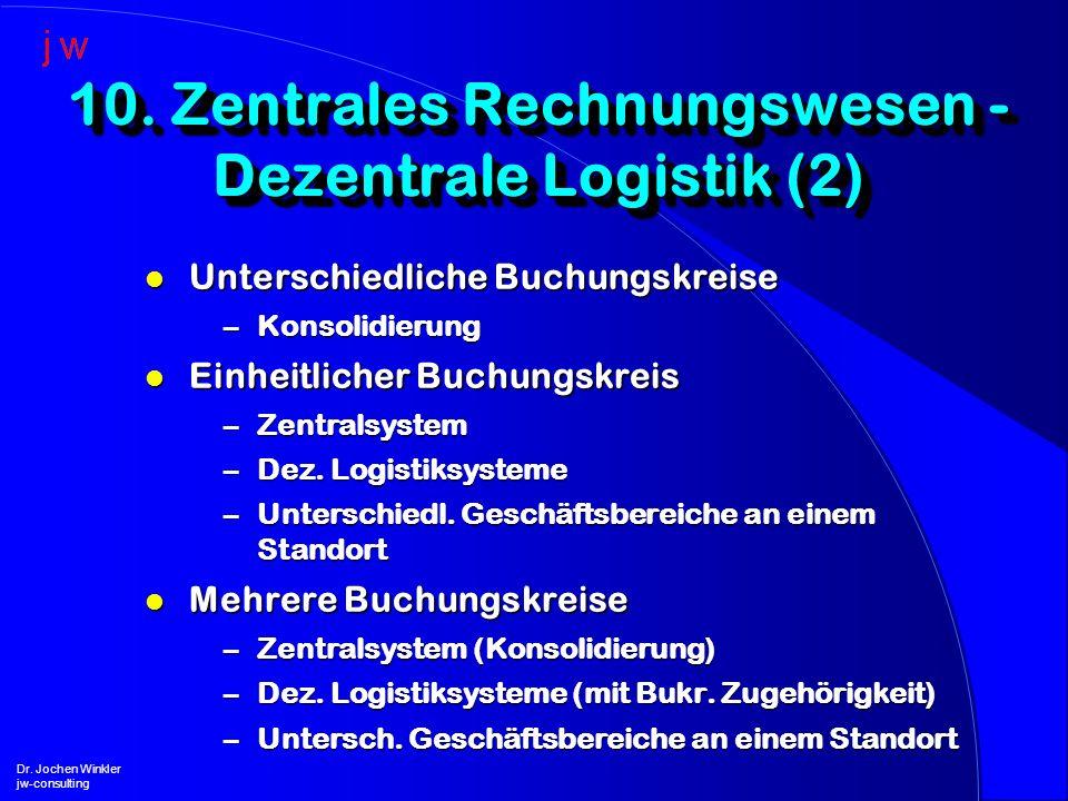 l Unterschiedliche Buchungskreise –Konsolidierung l Einheitlicher Buchungskreis –Zentralsystem –Dez. Logistiksysteme –Unterschiedl. Geschäftsbereiche