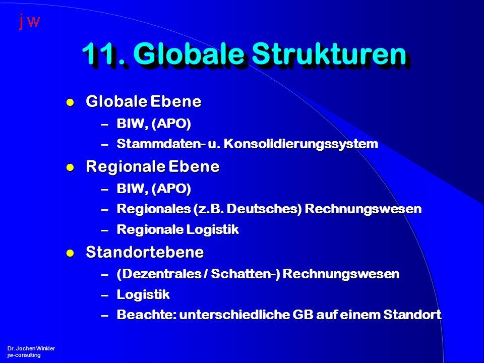 l Globale Ebene –BIW, (APO) –Stammdaten- u. Konsolidierungssystem l Regionale Ebene –BIW, (APO) –Regionales (z.B. Deutsches) Rechnungswesen –Regionale