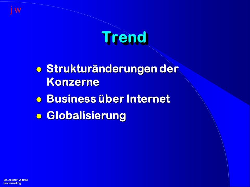 TrendTrend l Strukturänderungen der Konzerne l Business über Internet l Globalisierung Dr. Jochen Winkler jw-consulting
