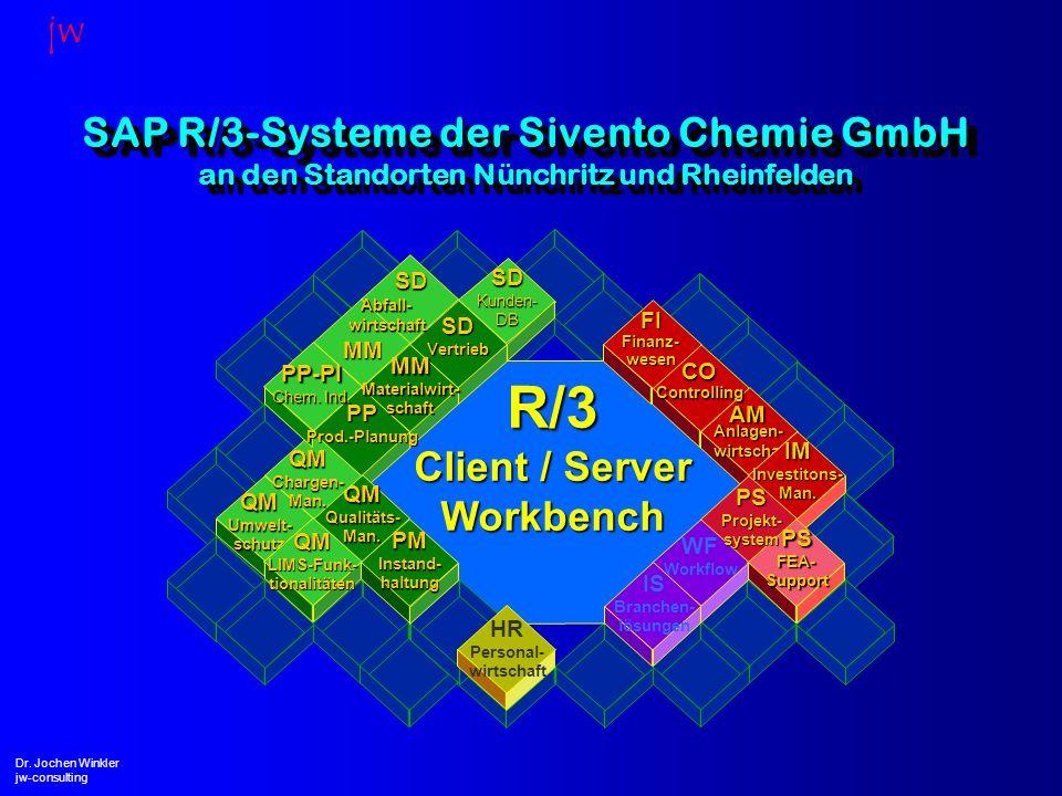 SAP R/3-Systeme der Sivento Chemie GmbH an den Standorten Nünchritz und Rheinfelden SAP R/3-Systeme der Sivento Chemie GmbH an den Standorten Nünchrit