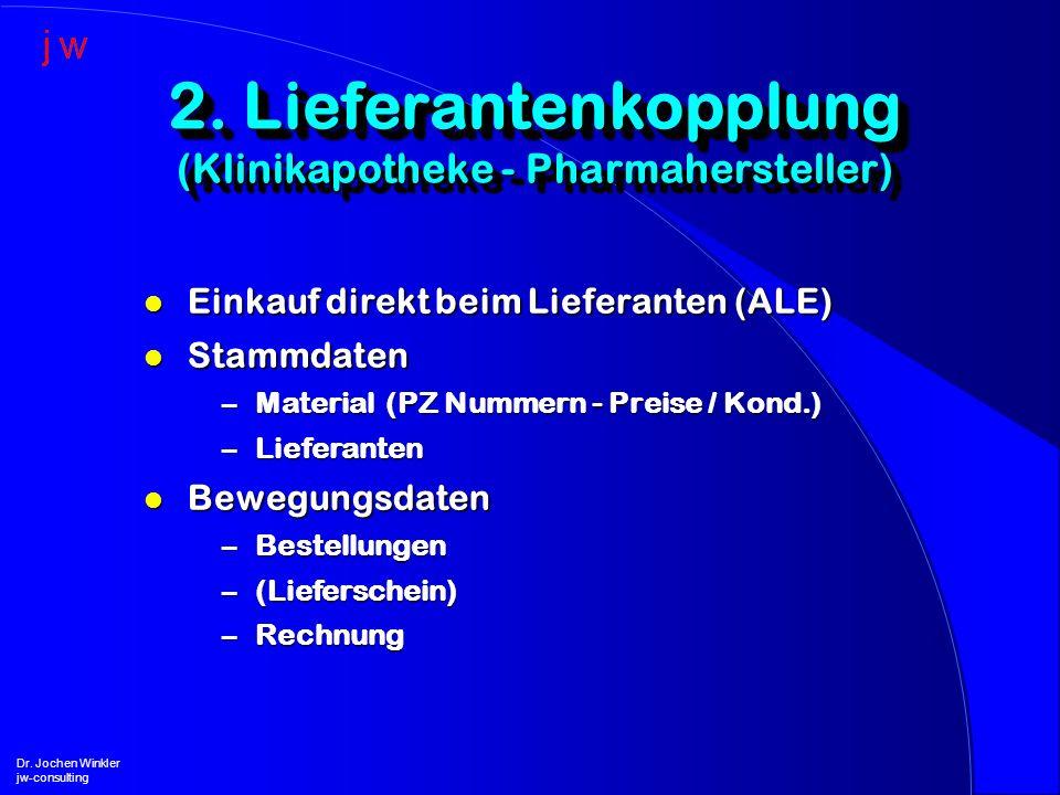 l Einkauf direkt beim Lieferanten (ALE) l Stammdaten –Material (PZ Nummern - Preise / Kond.) –Lieferanten l Bewegungsdaten –Bestellungen –(Lieferschei