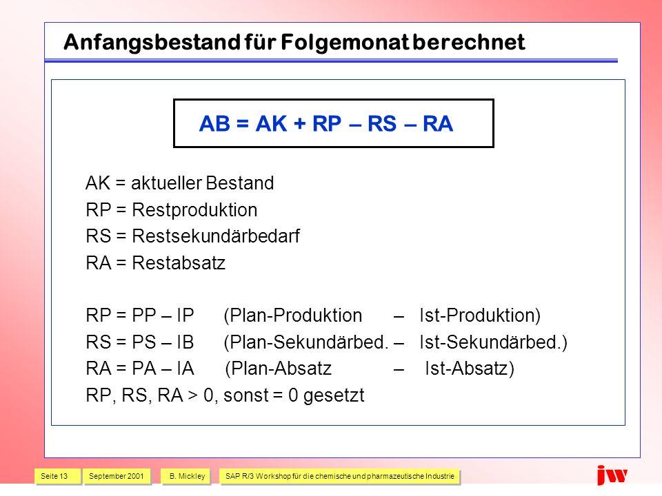 Seite 13 September 2001 B. Mickley SAP R/3 Workshop für die chemische und pharmazeutische Industrie jw Anfangsbestand für Folgemonat berechnet AB = AK