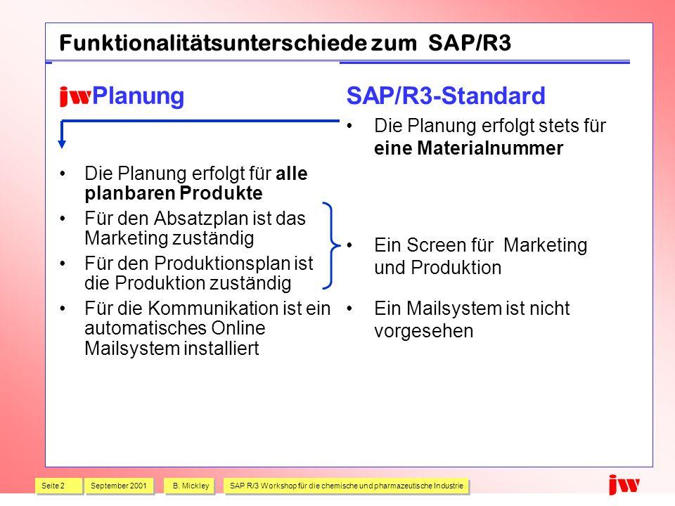 Seite 2 September 2001 B. Mickley SAP R/3 Workshop für die chemische und pharmazeutische Industrie jw Funktionalitätsunterschiede zum SAP/R3 jw Planun