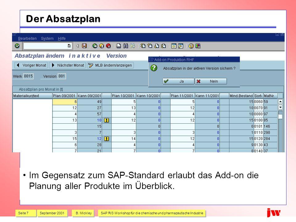 Seite 7 September 2001 B. Mickley SAP R/3 Workshop für die chemische und pharmazeutische Industrie jw Der Absatzplan Im Gegensatz zum SAP-Standard erl