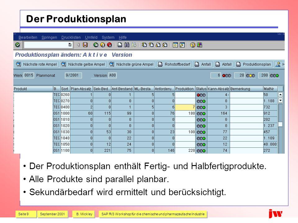 Seite 9 September 2001 B. Mickley SAP R/3 Workshop für die chemische und pharmazeutische Industrie jw Der Produktionsplan Der Produktionsplan enthält