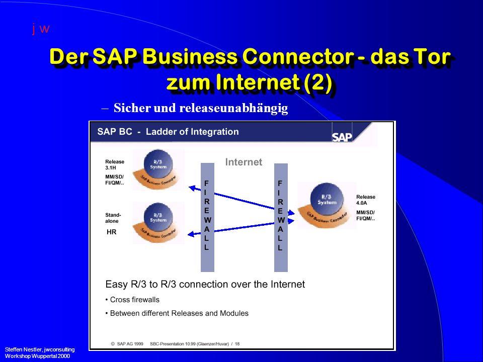 Der SAP Business Connector - das Tor zum Internet (2) –Sicher und releaseunabhängig Steffen Nestler, jwconsulting Workshop Wuppertal 2000