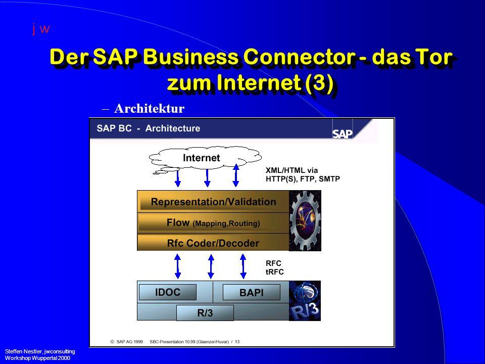 Der SAP Business Connector - das Tor zum Internet (3) –Architektur Steffen Nestler, jwconsulting Workshop Wuppertal 2000