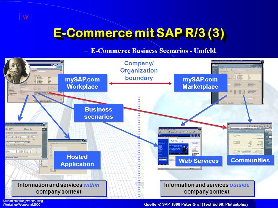E-Commerce mit SAP R/3 (3) –E-Commerce Business Scenarios - Umfeld Steffen Nestler, jwconsulting Workshop Wuppertal 2000 mySAP.com Workplace mySAP.com