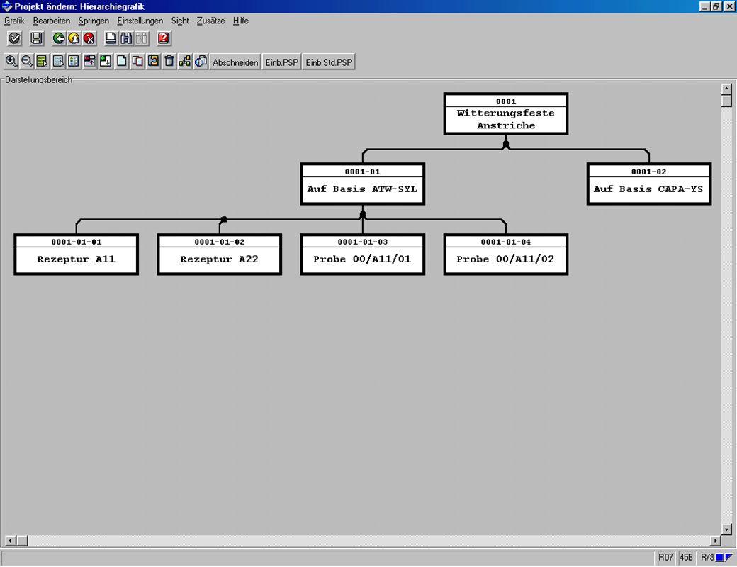Seite 825.08.00Thomas MickleyProjektsystem in der Forschung und Entwicklung jw