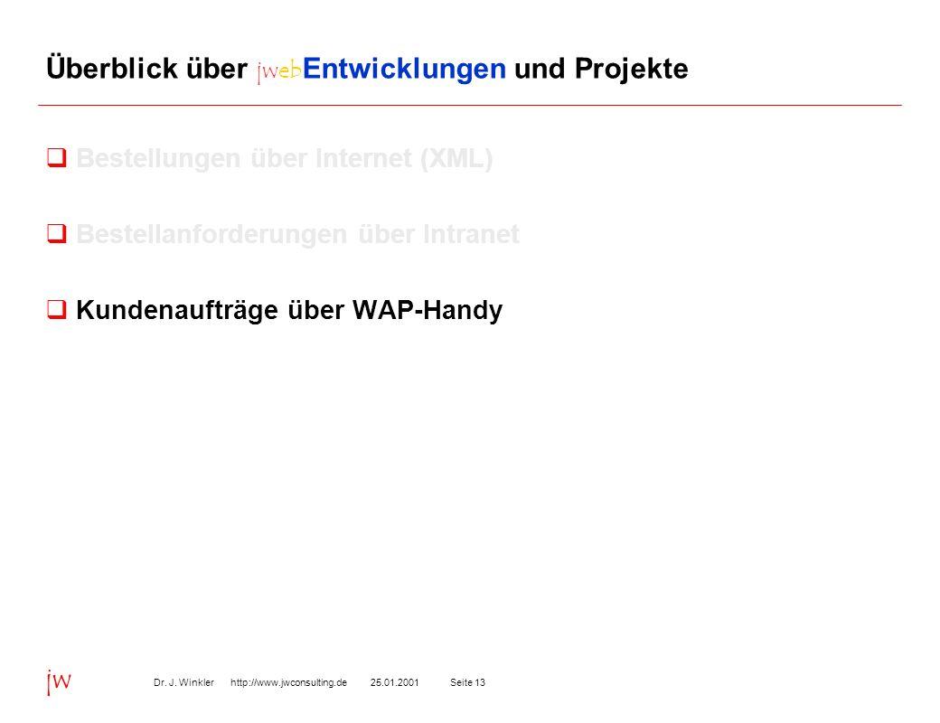 Seite 1325.01.2001Dr. J. Winkler http://www.jwconsulting.de jw Überblick über jweb Entwicklungen und Projekte Bestellungen über Internet (XML) Bestell