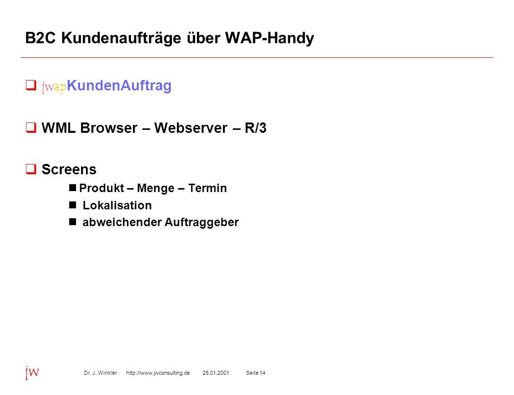 Seite 1425.01.2001Dr. J. Winkler http://www.jwconsulting.de jw B2C Kundenaufträge über WAP-Handy jwap KundenAuftrag WML Browser – Webserver – R/3 Scre