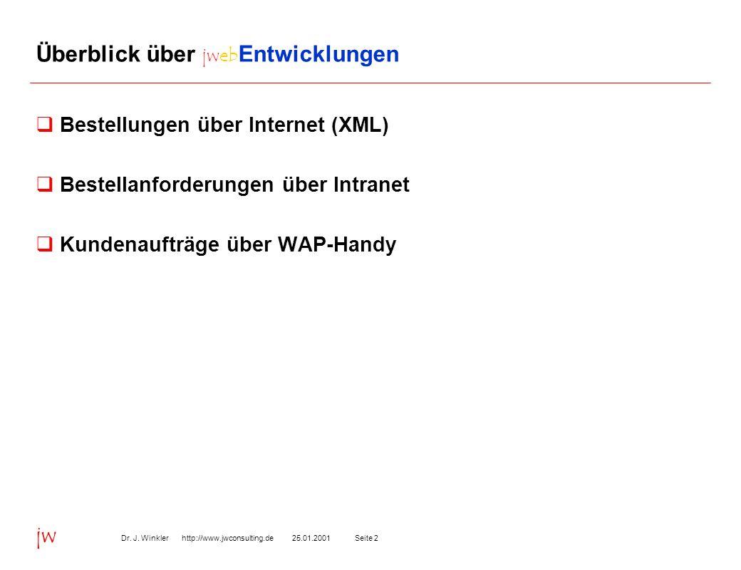 Seite 225.01.2001Dr. J. Winkler http://www.jwconsulting.de jw Überblick über jweb Entwicklungen Bestellungen über Internet (XML) Bestellanforderungen