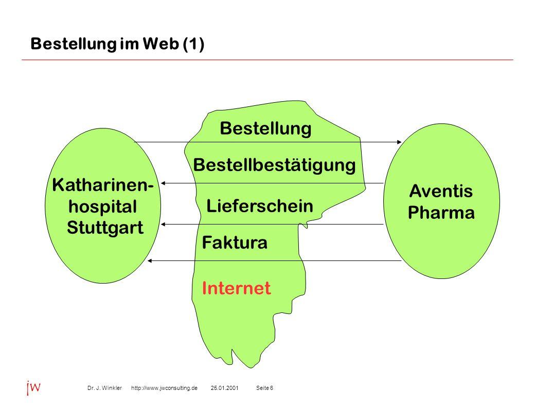 Seite 625.01.2001Dr. J. Winkler http://www.jwconsulting.de jw Bestellung im Web (1) Katharinen- hospital Stuttgart Aventis Pharma Internet Bestellung