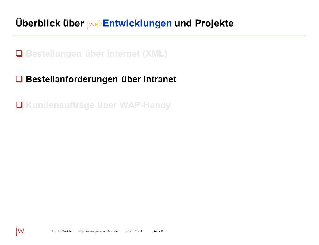 Seite 925.01.2001Dr. J. Winkler http://www.jwconsulting.de jw Überblick über jweb Entwicklungen und Projekte Bestellungen über Internet (XML) Bestella