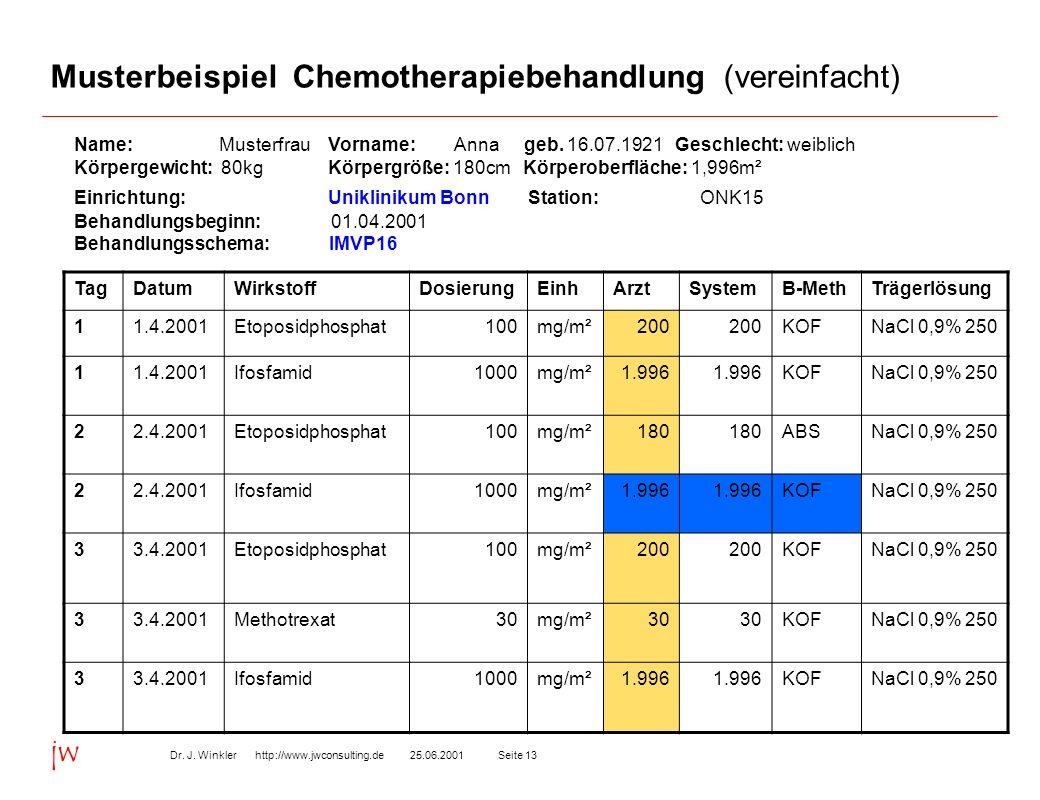 Seite 1325.06.2001Dr. J. Winkler http://www.jwconsulting.de jw Musterbeispiel Chemotherapiebehandlung (vereinfacht) Name: Musterfrau Vorname: Anna geb